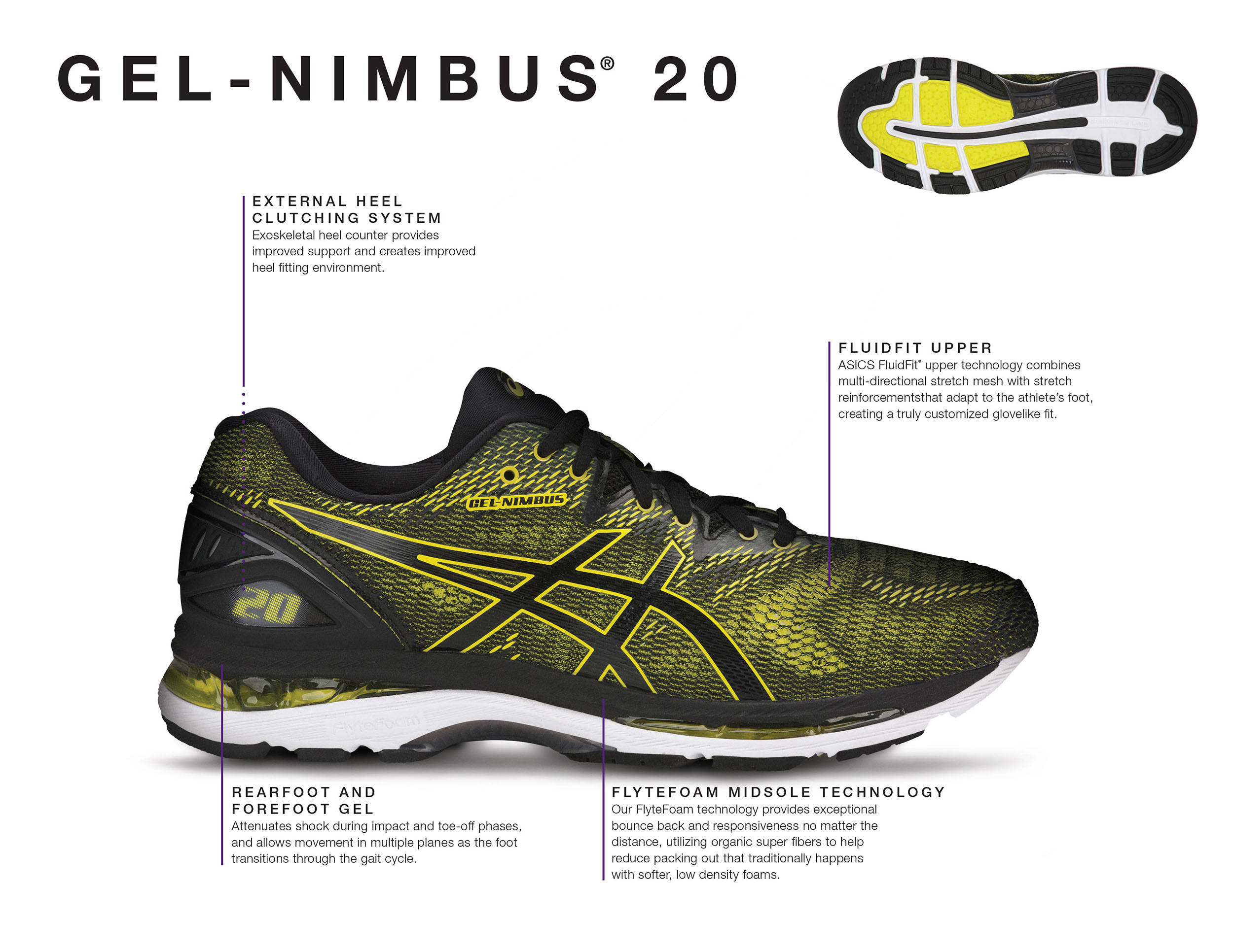 finest selection b3c84 36811 Track Shack - Staff Shoe Review  ASICS Gel Nimbus 20
