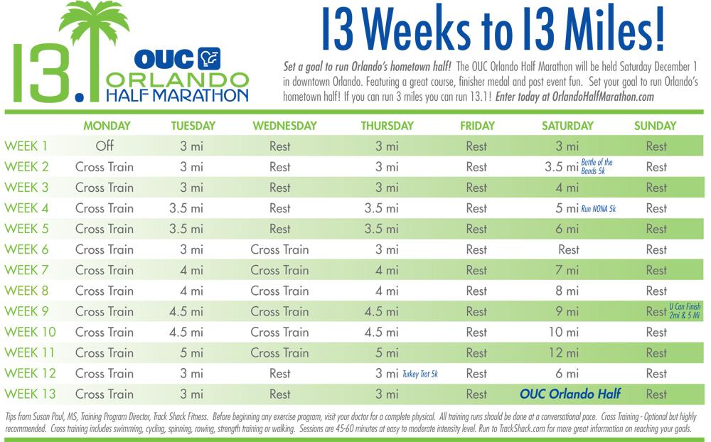 About The OUC Orlando Half Marathon